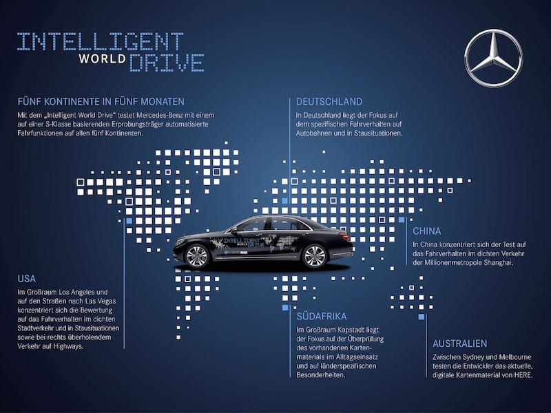 NCR Intelligent World Drive