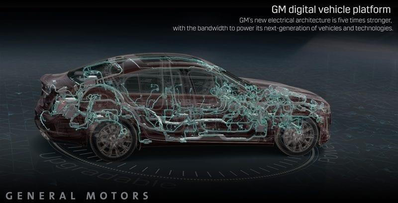 NCR GMs digital vehicle platform